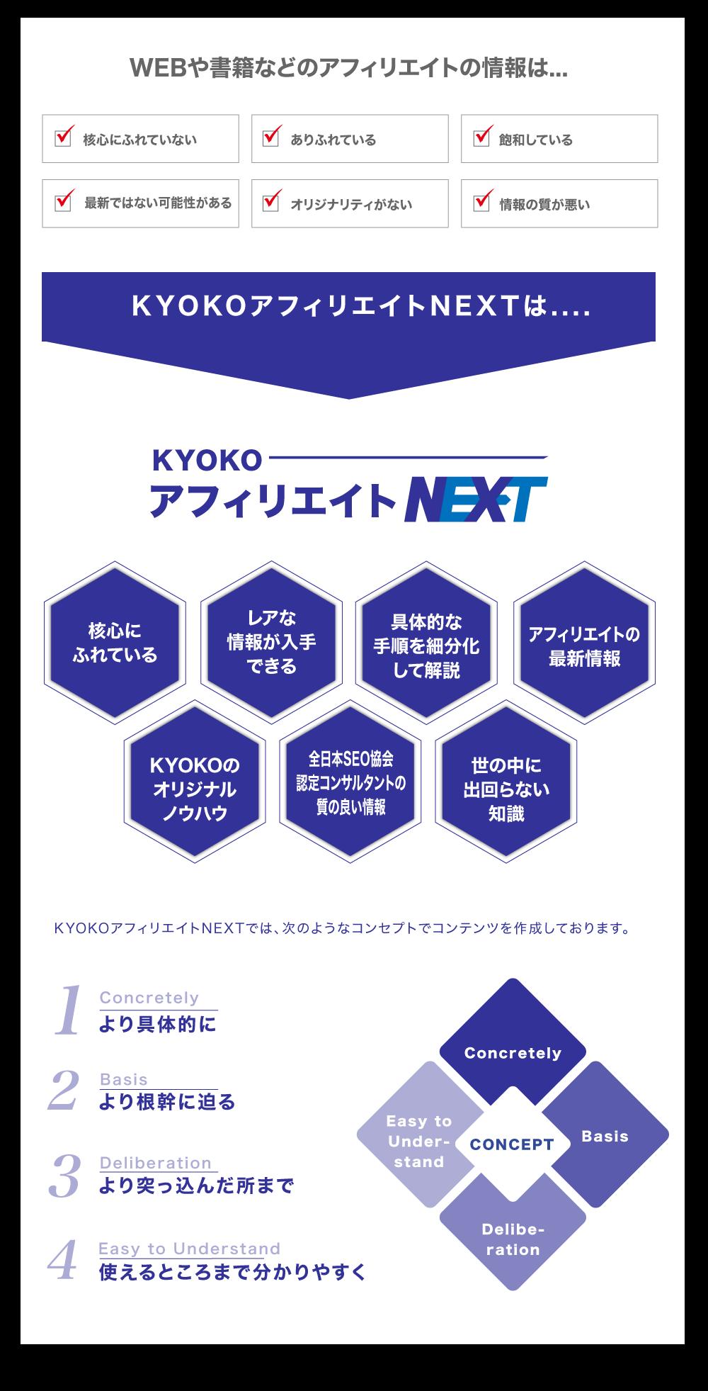 KYOKOアフィリエイトNEXTのコンセプトタイトル
