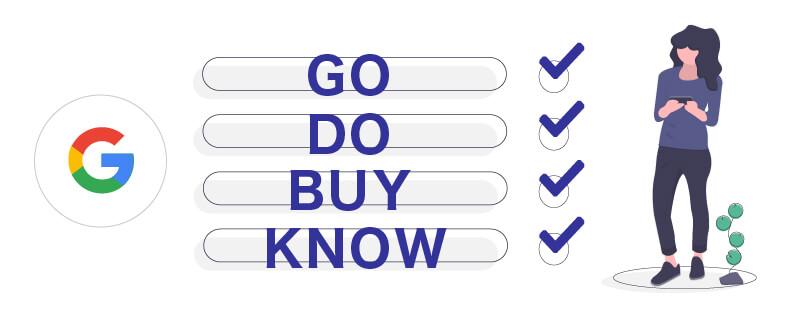 検索意図のわかりにくい・わかりやすいキーワード