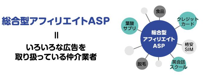 総合型アフィリエイトASP