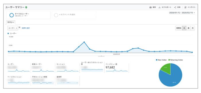 KYOKOオフィシャルサイトのデータ