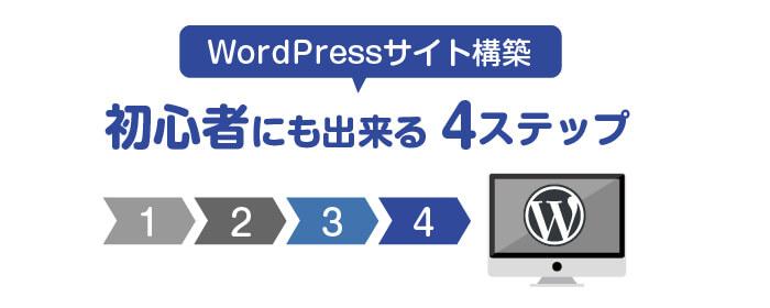 【WordPress使用】アフィリエイトの始め方