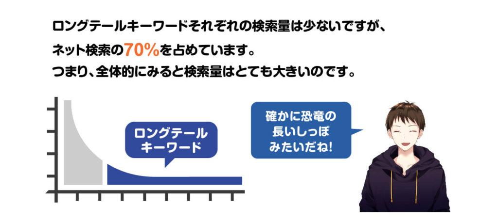 アフィリエイトおすすめジャンル-03