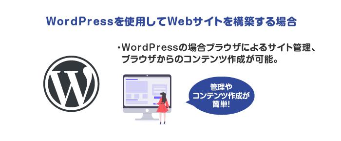 WordPressを使用してWEBサイトを構築する場合、管理やコンテンツ制作が簡単にできる