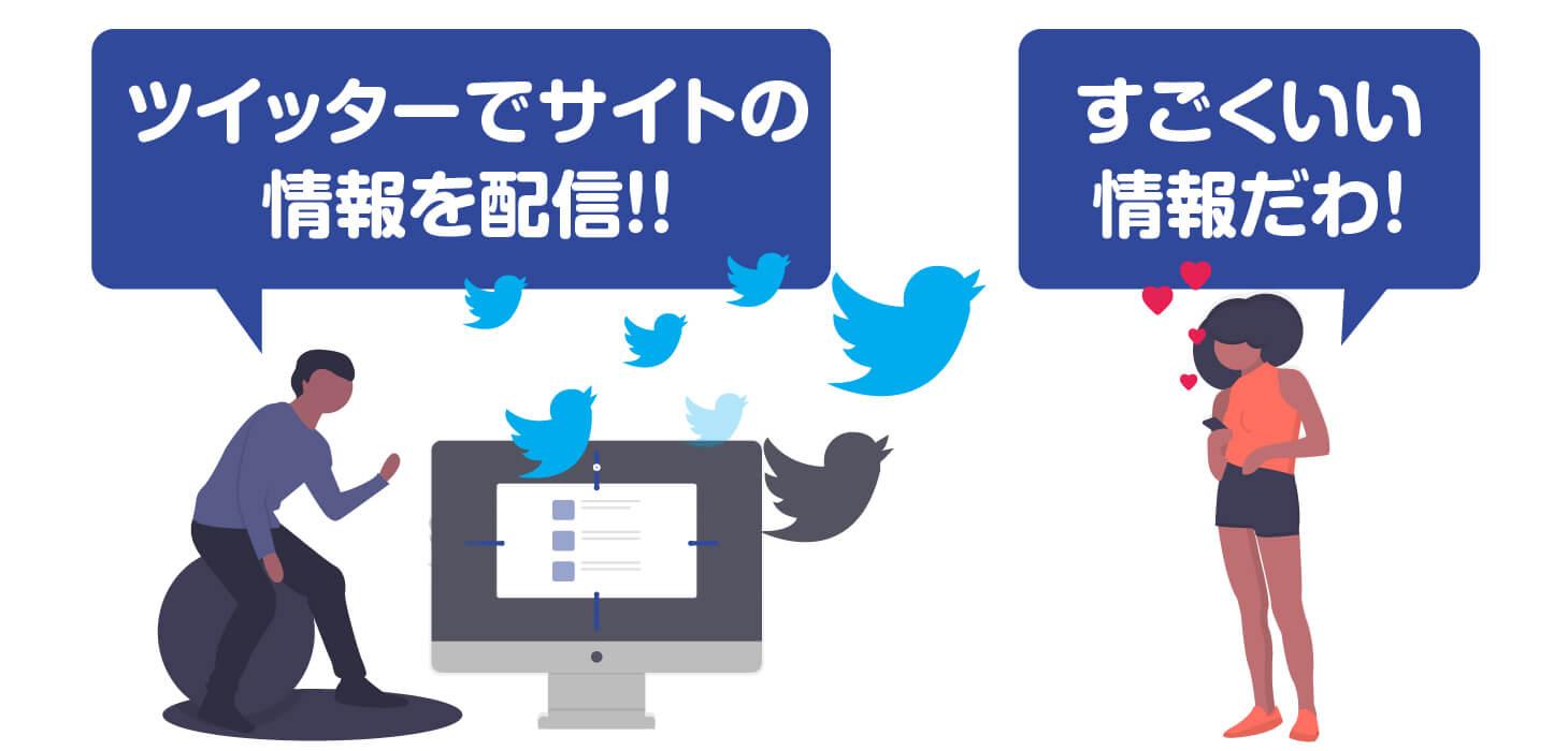 アフィリエイトサイトの集客用としてのTwitter活用