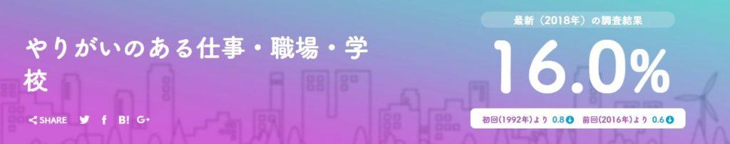 博報堂生活総合研究所「生活定点」調査画像