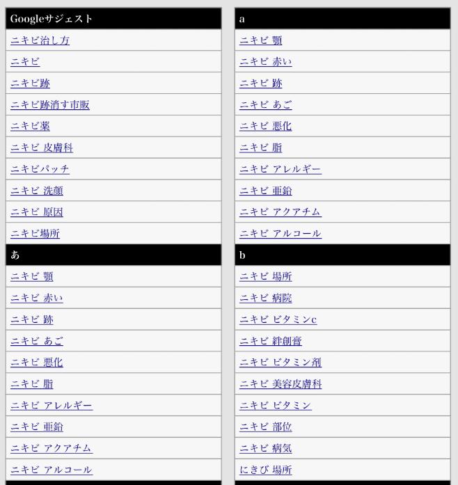 関連キーワードツールのイメージ画像