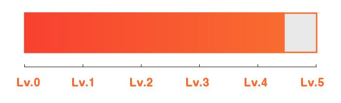 光回線市場規模